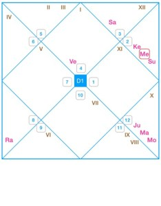 Jyotish dashboard preview indian vedic astrology charting software by missionastro best app ios united states searchman data  also rh