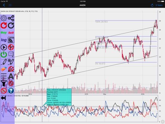 Stocks Ticker Symbol Astonishing Yahoo Stock Exchange Ticker