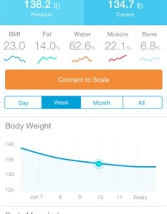 Screenshots also ww body analysis scale tracker on the app store rh itunesle