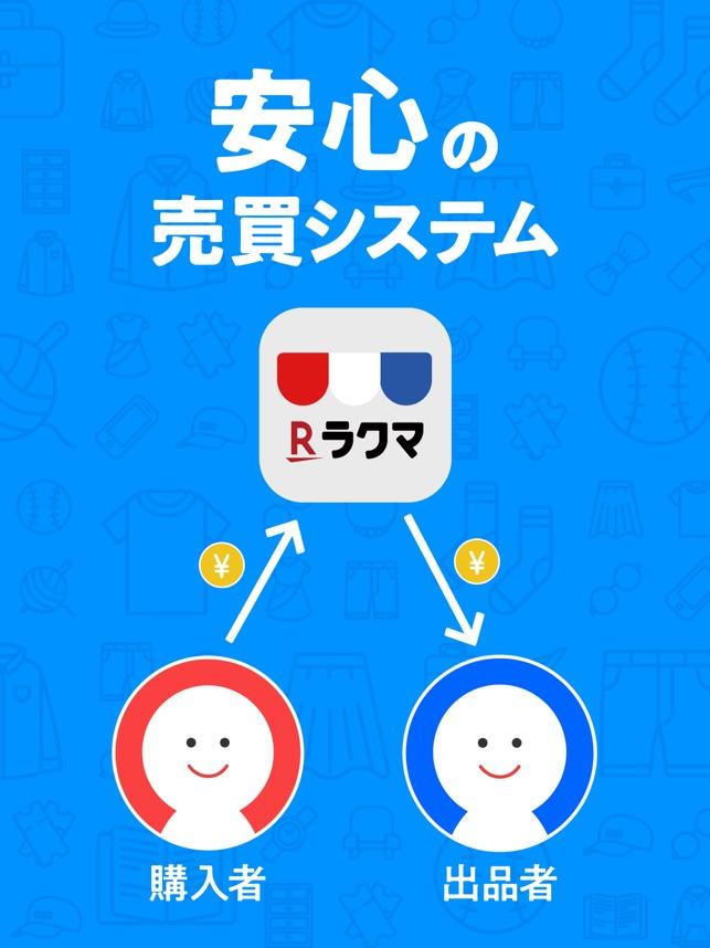 ラクマ(旧フリル)- 楽天のフリマアプリ Screenshot