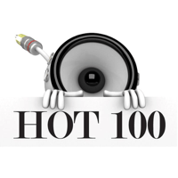 Hello (Originally by Martin Solveig & Dragonette) HOT 100 MP3