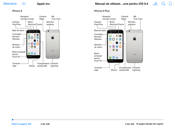 ‎Manual de utilizare iPhone pentru iOS 8.4 on Apple Books
