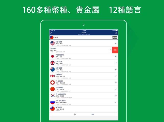 【iOS APP】cRate Pro 匯率換算器 / 計算機 | Dr.愛瘋 APP Navi