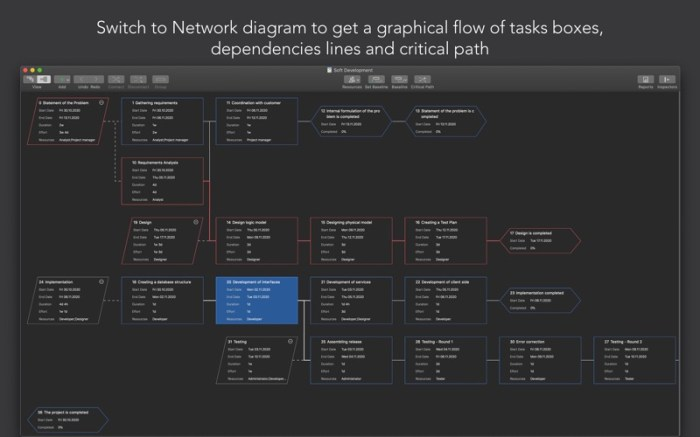 Project Office: Gantt chart Screenshot 02 x36bkn