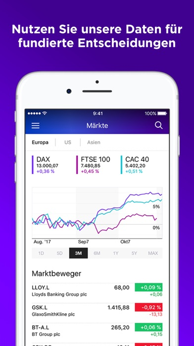 Yahoo Finanzen Screenshot