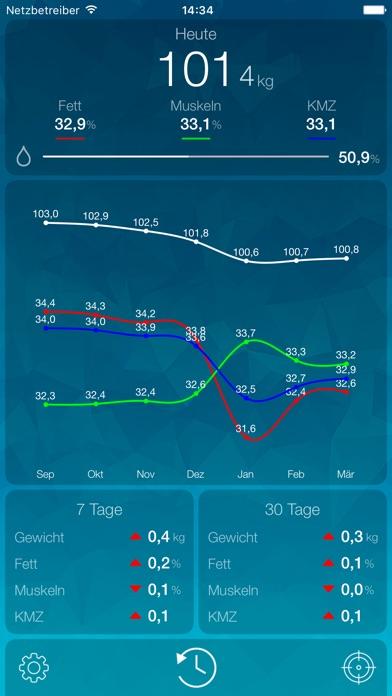 Beets BLU Smart Scale Screenshot