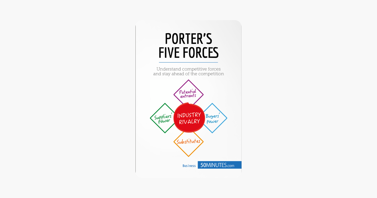 Porter's Five Forces on Apple Books