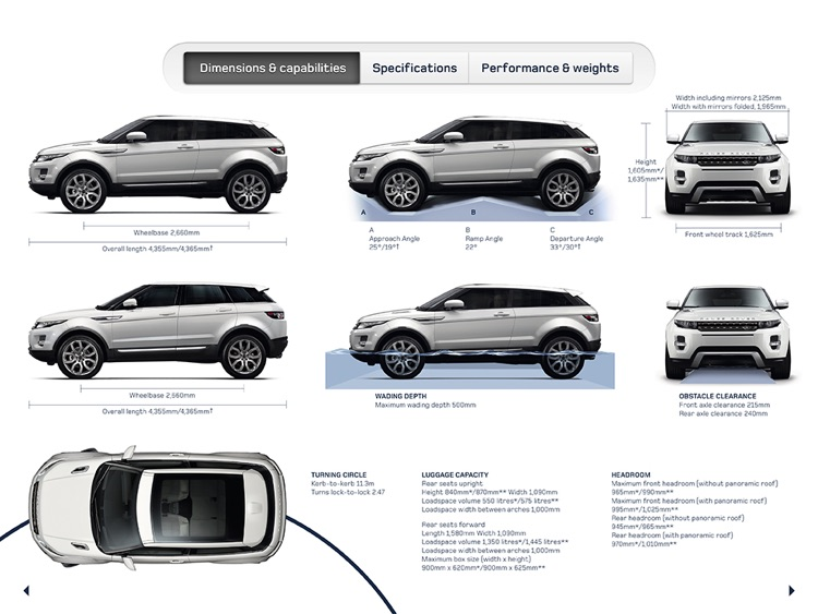 Range Rover Evoque Dimensions. range rover evoque launched
