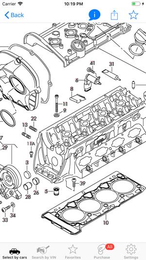 Audi Parti e diagrammi su App Store