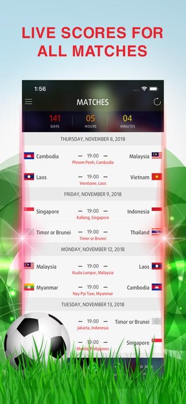 Live Score Indonesia Vs Malaysia : score, indonesia, malaysia, Score, Indonesia, Myanmar
