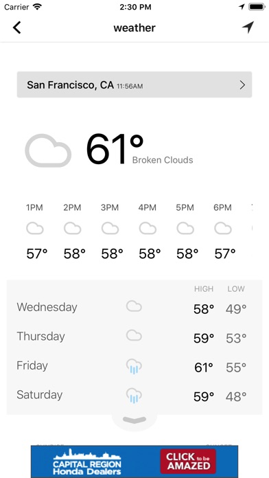 Wten Weather 7 Day Forecast