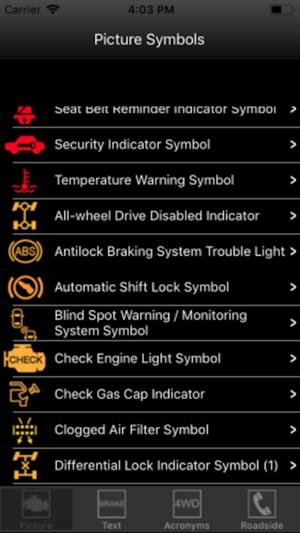 Honda Wiring Diagram Symbols Mitsubishi Fuso Warning Light Symbols Adiklight Co