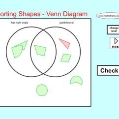 Venn Diagram Sorting Shapes Solar Panel Wiring Schematic Lara Expolicenciaslatam Co 2d On The App Store
