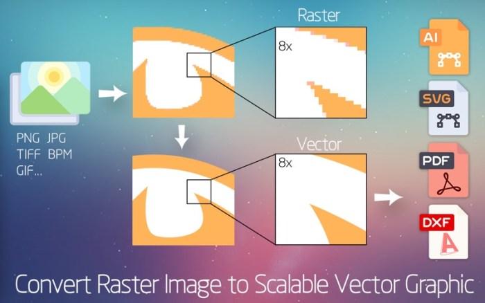 5_Super_Vectorizer_2_Vector_Trace_Tool.jpg