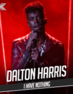 Detailed chart progress for  have nothing  factor recording dalton harris also itunescharts  by rh