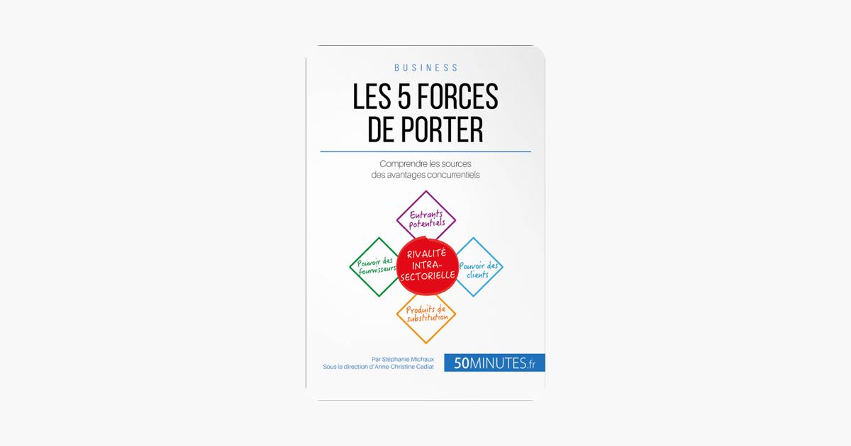 Les 5 forces de Porter sur Apple Books