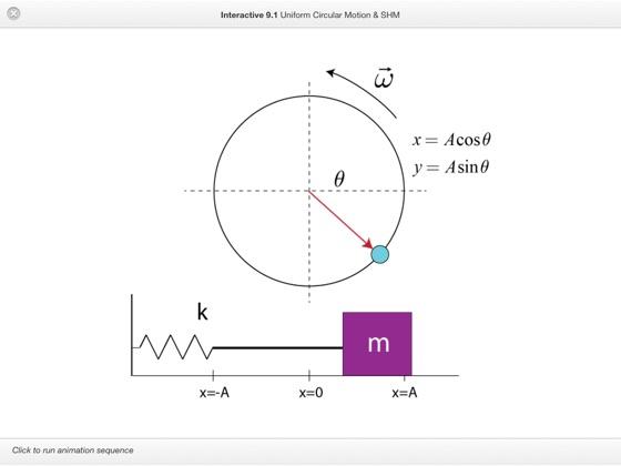 AP Physics 1 Essentials on Apple Books