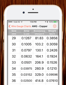Screenshots also wire gauge charts size tables for awg swg bwg on the app store rh itunesle