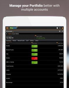 Ipad screenshots also moneycontrol markets on the app store rh itunesle