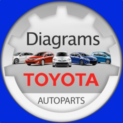 1996 toyota land cruiser stereo wiring diagram 07 honda civic fuse parts vin on the app store 4