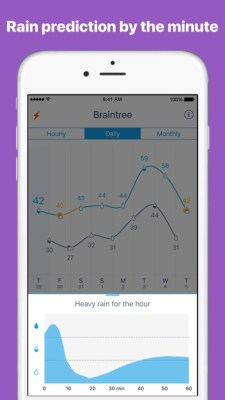Weather Line – View worldwide weather history right from your iPhone