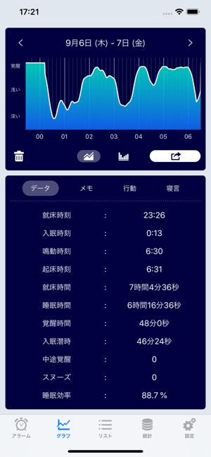 Sleep Meister - 睡眠サイクルアラームLite Screenshot