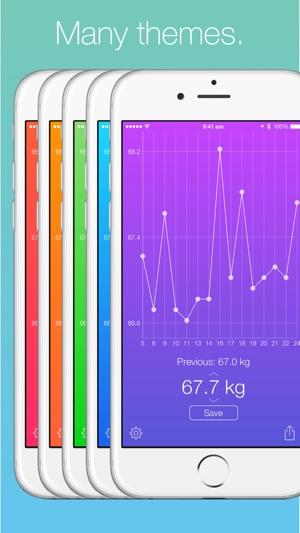 Weight Tracker! Screenshot