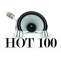 Swimming Pools (Originally by Kendrick Lamar) HOT 100 MP3