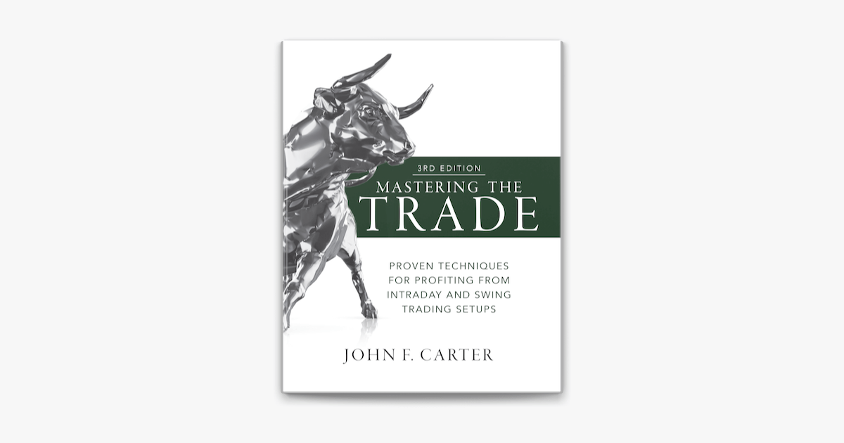 Mastering the Trade, Third Edition: Proven Techniques for