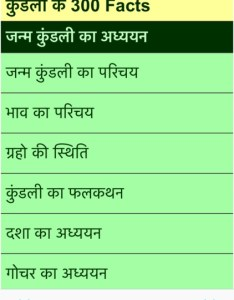 Jyotish tatva learn vedic astrology in hindi also by santosh mishra rh appadvice