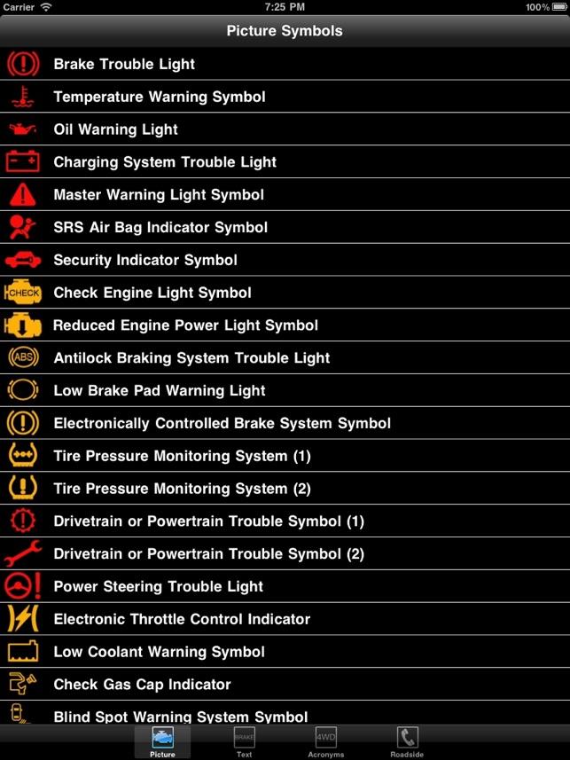 Mitsubishi Fuso Warning Light Symbols