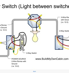 electric toolkit electrical wiring diagrams online game hack and electric toolkit is an easy to use collection of electrical wiring [ 1067 x 800 Pixel ]