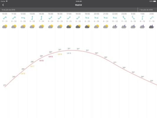 552x414bb - Toda la Info meteorológica con El Tiempo 14 Días en tu móvil