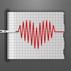 Cardiógrafo Clássico