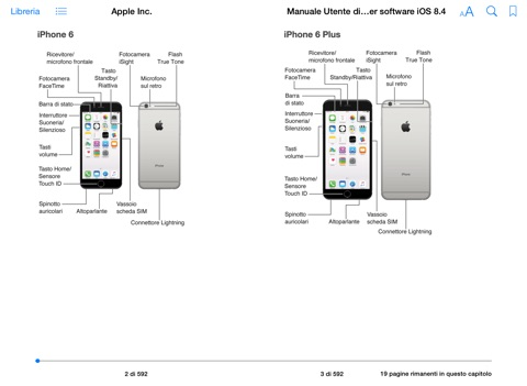 Manuale Utente di iPhone per software iOS 8.4 di Apple Inc