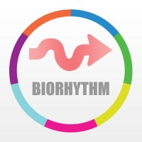 Biorhythm - Chart Of Your Life on the App Store