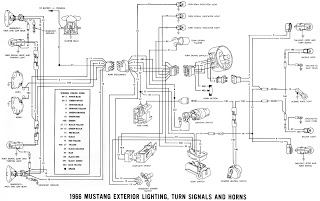 Index of /bob/Pictures/mustang/documents/LeLu's 66 Mustang