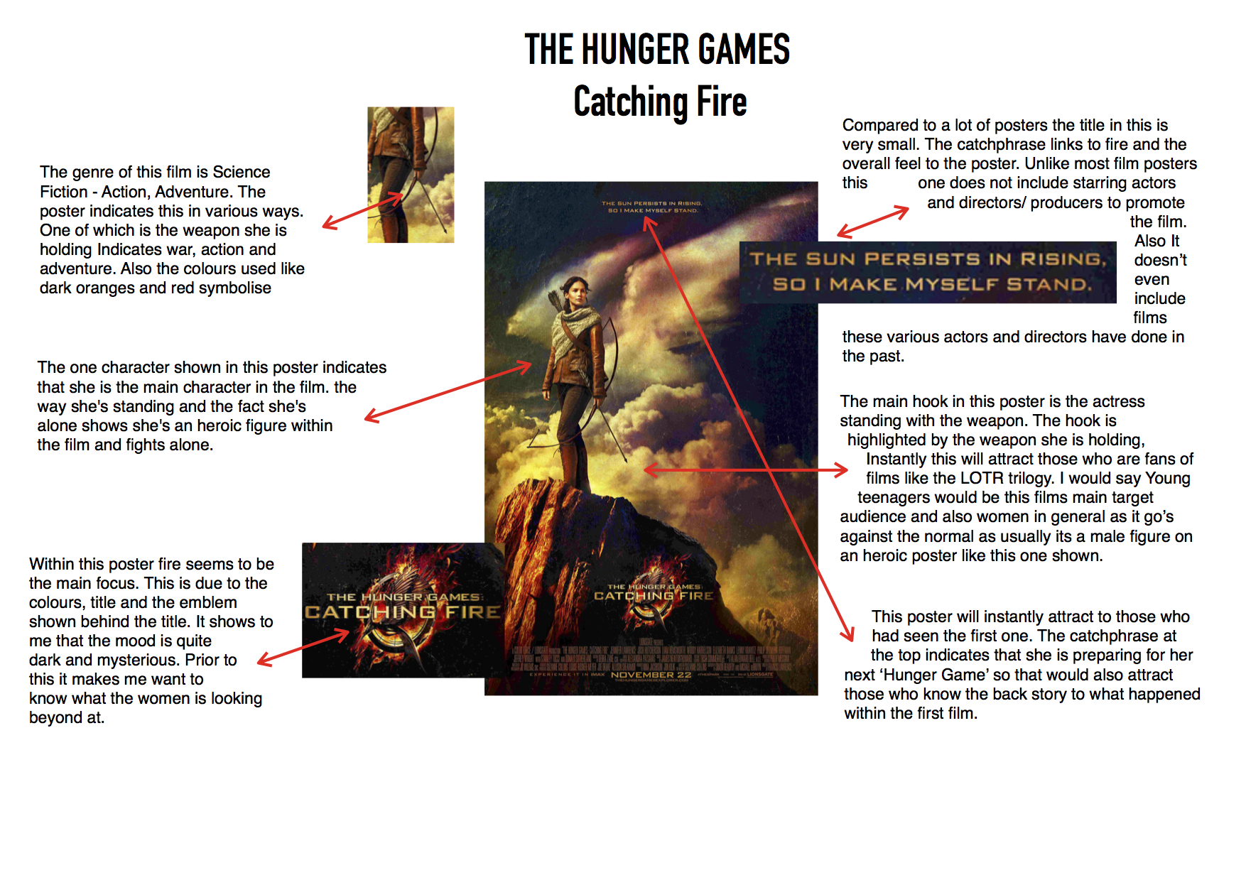 The Hunger Games Catching Fire Film Posterysis Ao4