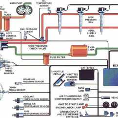 Wiring Diagram For Well Pump Pressure Switch Old Honeywell Room Thermostat Fuel Injection Systems – Isaac's Science Blog