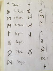 Les symboles du jeu de runes