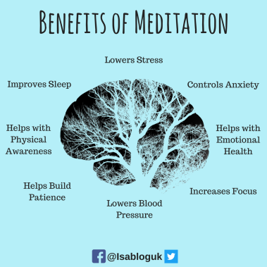 How to Meditate (2)