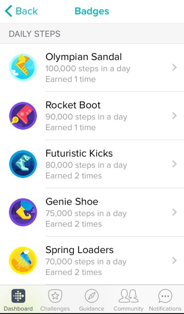The olympian sandal badge for walking 100000 steps with Fitbit