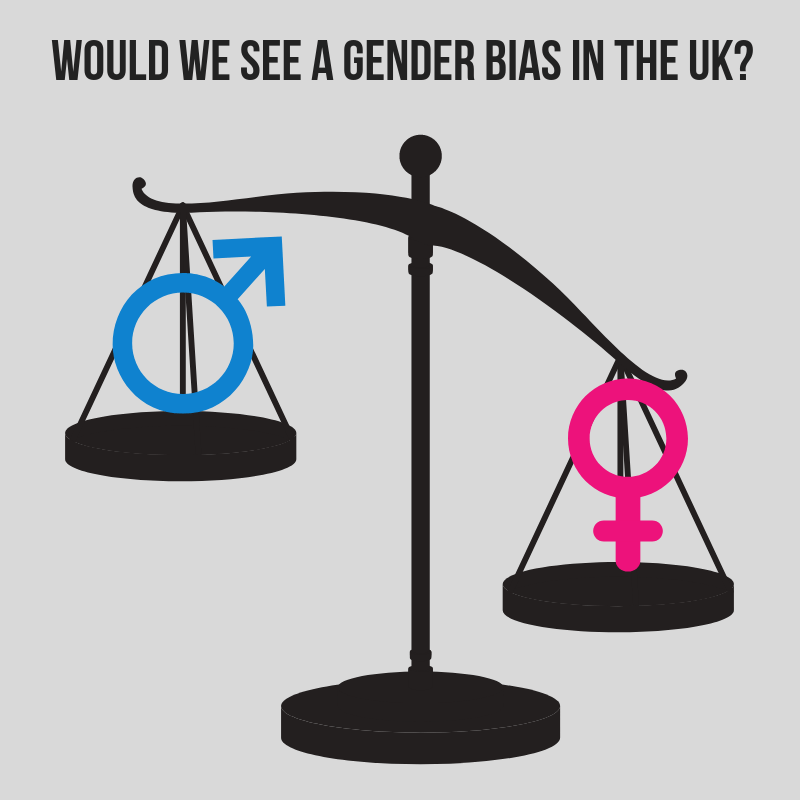 Gender Selection Treatment UK: Would we see a gender bias in the UK if gender selection was legal?