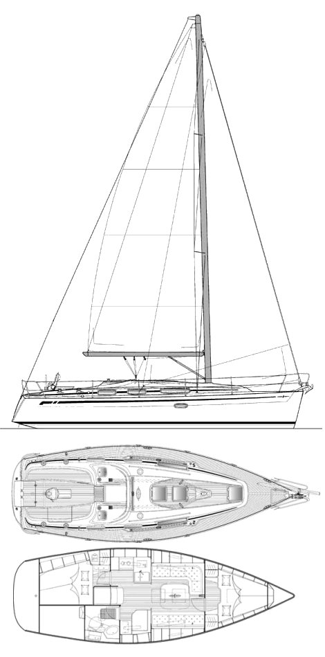 Bavaria 34 review sea-trial and Pacific Ocean test