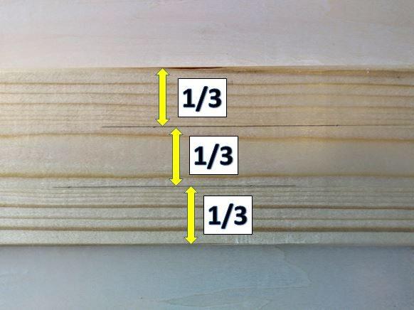 三等分の墨線
