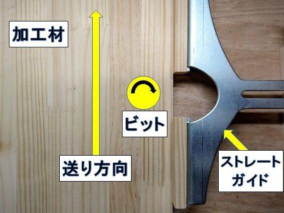 ストレートガイドを使用する切削加工