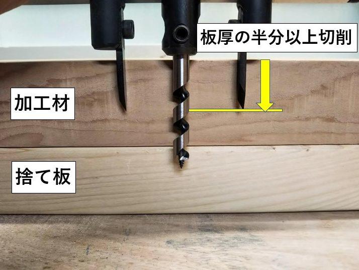 片面から加工材厚の半分以上切削する