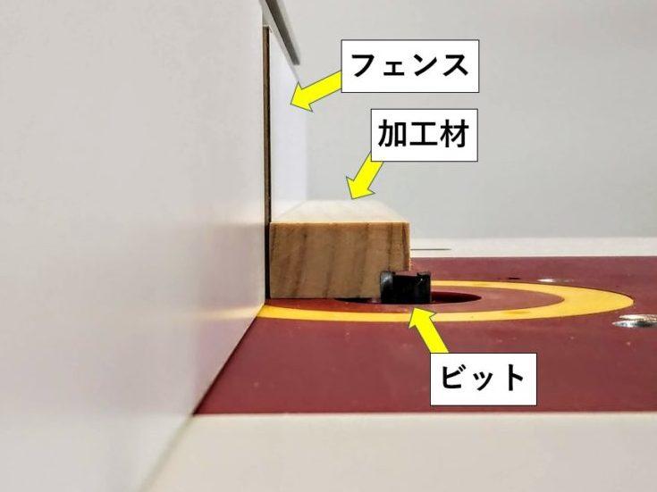 加工材をフェンスとビットの間に挟み込んで切削しない