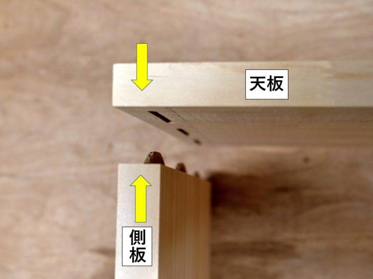 天板と側板をビスケットで接合