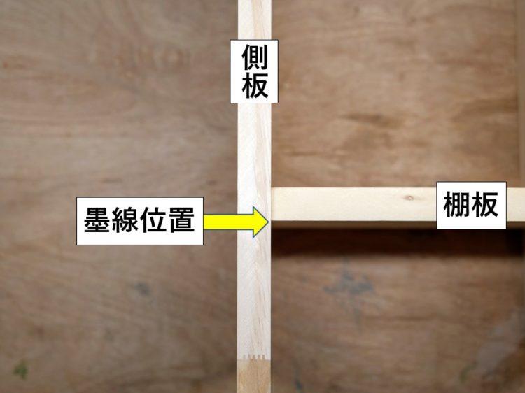 側板内側に引く墨線の位置